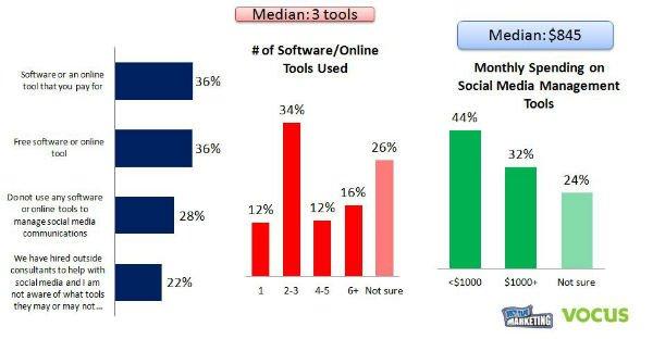 Marketing-Persona-profile-of-a-social-SMB-small