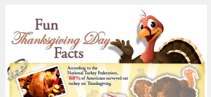 Fun Thanksgiving Day Facts by Sparkpeople