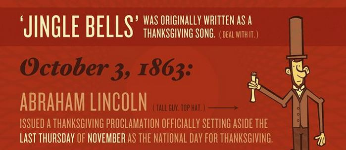 A Thanksgiving Infographic by Collision Labs