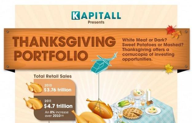 Thanksgiving Portfolio by Kapitall