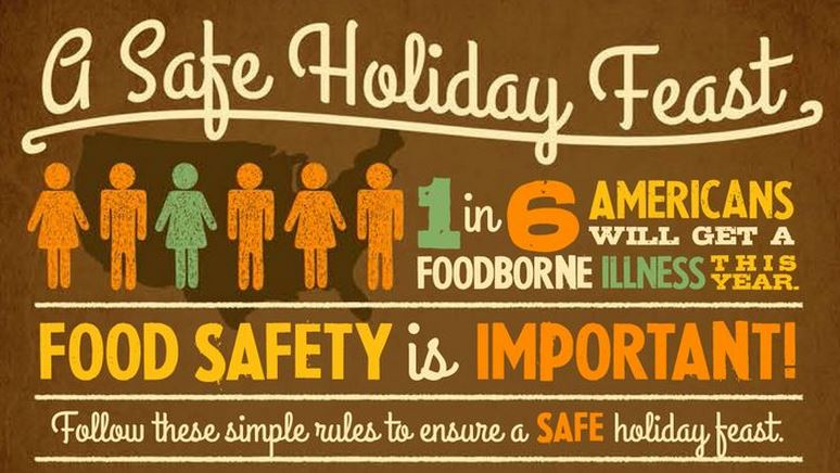 A Safe Holiday Feast by the National Turkey Federation