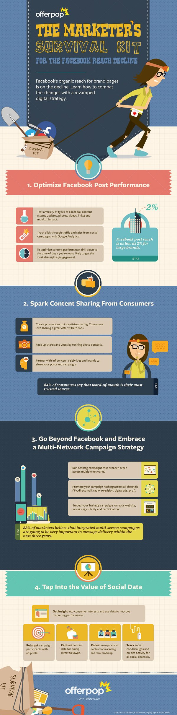 Infographic Navigating Facebook and Declining Organic Reach