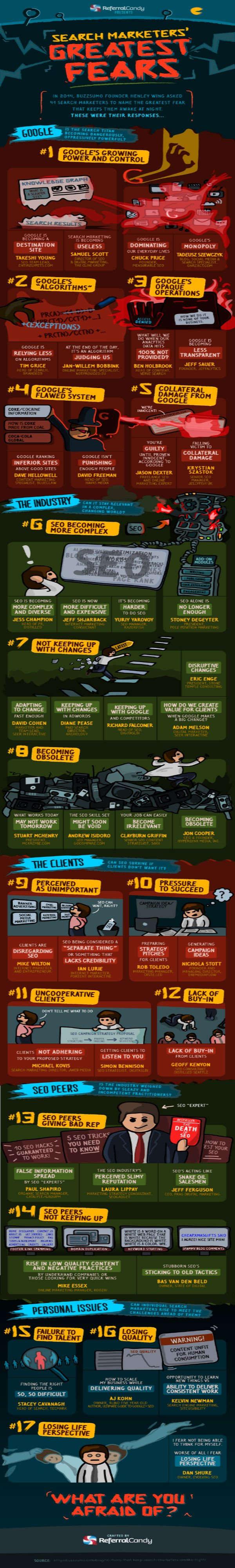 Infographic-SEOs-Biggest-Fears