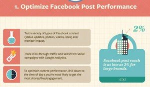 facebook organic reach header