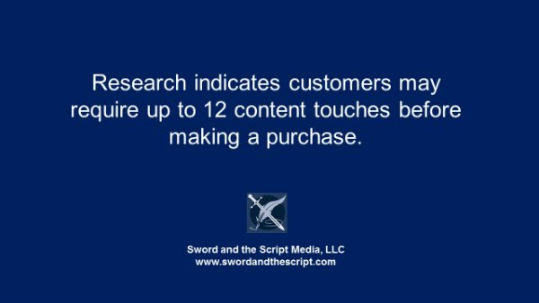 Research indicates customers may require up to 12 content touches before making a purchase.