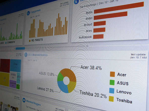 5 Categories of Metrics PR Pros Should Measure-shares