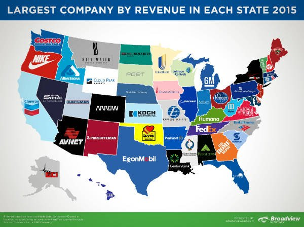 chevron-apple-company-largest-revenue