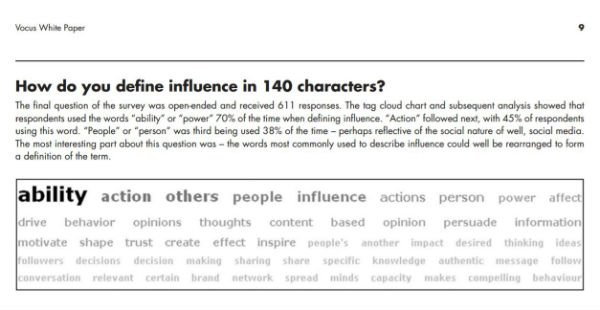 Influence or Popularity? Examining Influencer Marketing