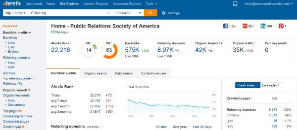 DR small - 4 Useful ways Public Relations Can Tap SEO Tools like Ahrefs