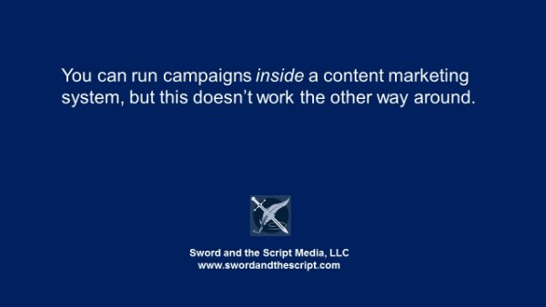 You can run marketing campaigns inside a content marketing system, but this doesn't work the other way around.