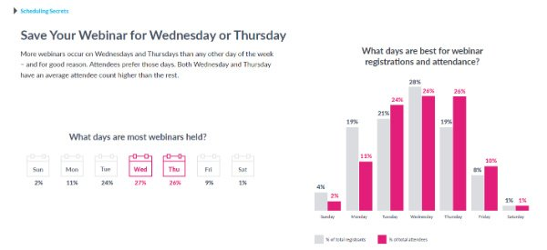 s_The Big Book of Webinar Stats by GoToMeeting