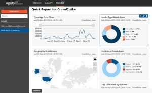 s4_quick_report_crowdstrike_agility_PR_solutions