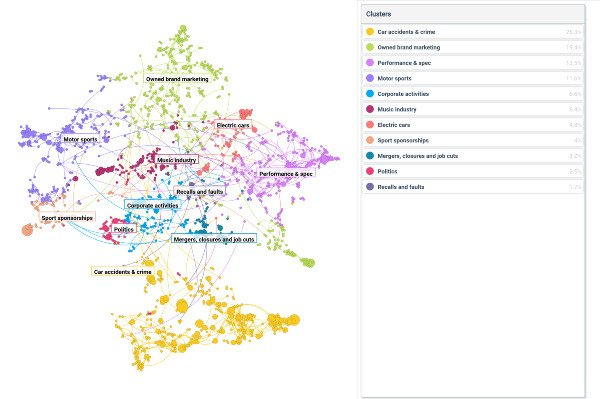 s-Talkwalker releases data visualization tool